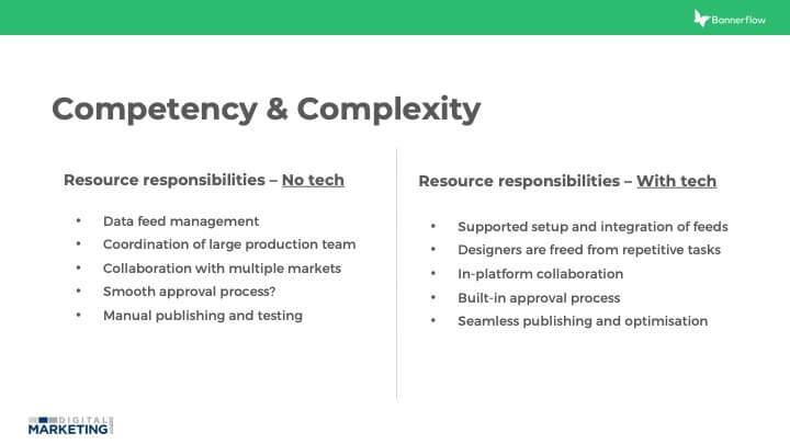 Competency and complexity