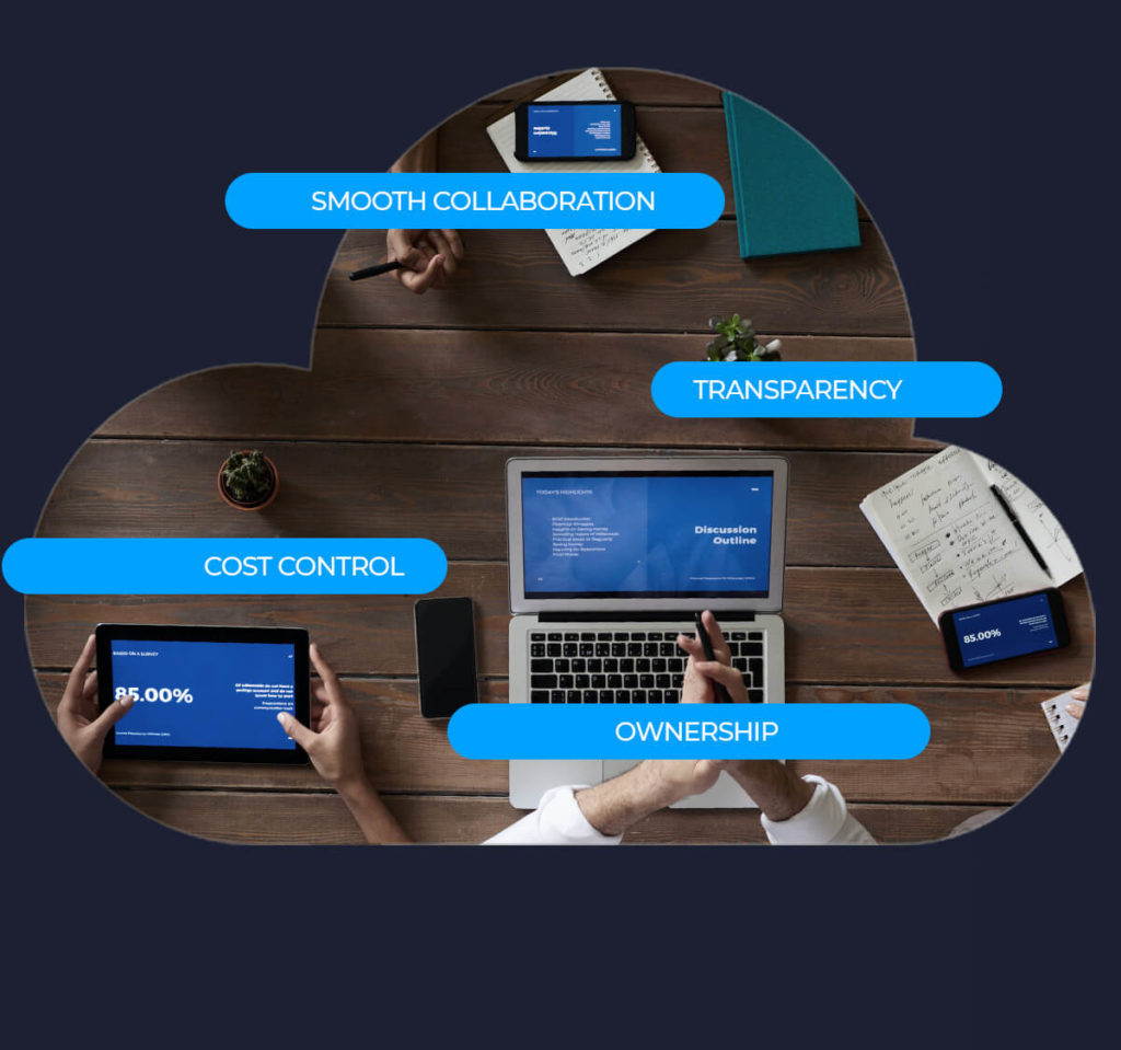 Benefit from smooth collaboration between internal and external teams. Work remotely and securely in the cloud